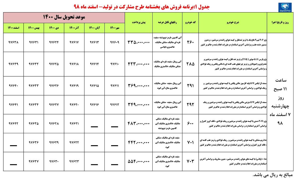جدول پیش خ