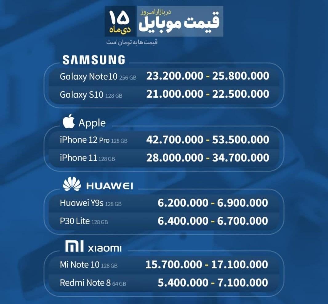 بازار موبایل-2