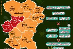 آخرین و جدیدترین آمار کرونایی استان همدان تا 18 اردیبهشت 1400