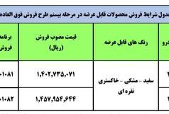 جزئیات فروش فوق العاده ایران خودرو اعلام شد _ مرداد ۱۴۰۰