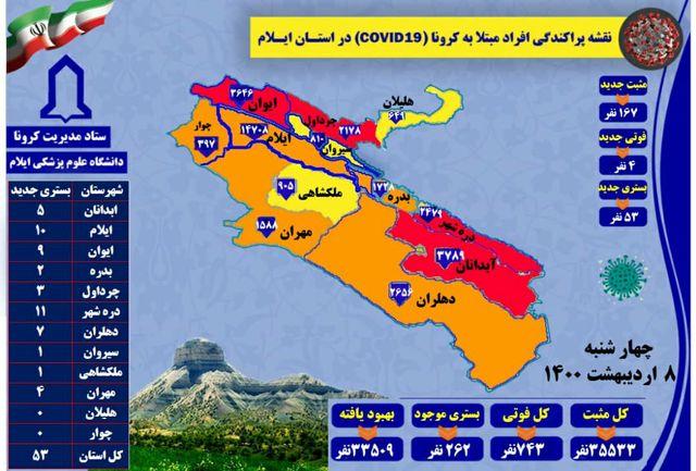 آخرین و جدیدترین آمارکرونایی استان ایلام تا 8 اردیبهشت 1400