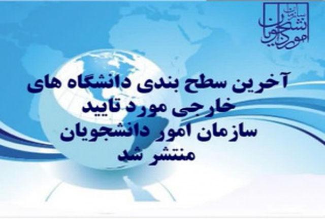 لیست دانشگاههای خارجی مورد تایید سازمان امور دانشجویان اعلام شد