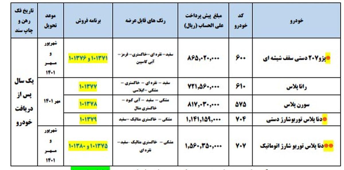 جزئیات پیش فروش ایران خودرو ویژه مهرماه اعلام شد + جدول