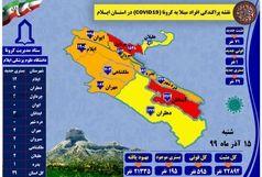 آخرین و جدیدترین آمار کرونایی استان ایلام تا نیمه آذر 99