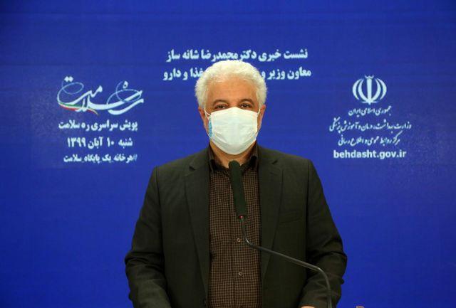 فروش ماسک بالای 1300 تومان گران فروشی است/ تخلفات به سامانه 190 گزارش داده شود/ باید برای دریافت داروهای کرونایی به بیمارستانها مراجعه کرد/ اظهار تاسف  در خصوص اخبار کذب خروج دارو به عراق