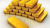قیمت جهانی طلا امروز 7 مهر 1400