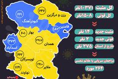آخرین و جدیدترین آمار کرونایی استان همدان تا یکم اسفند 99