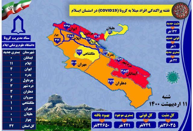 آخرین و جدیدتربن آمار کرونایی استان ایلام تا 11 اردیبهست 1400