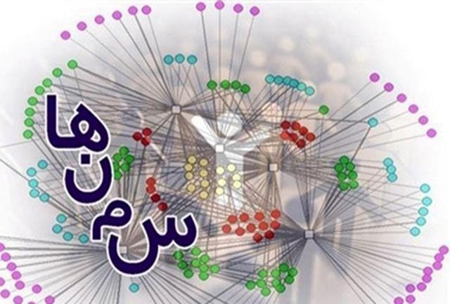 راه اندازی سامانه استعلام آخرین وضعیت پرونده سازمان های مردم نهاد جوانان