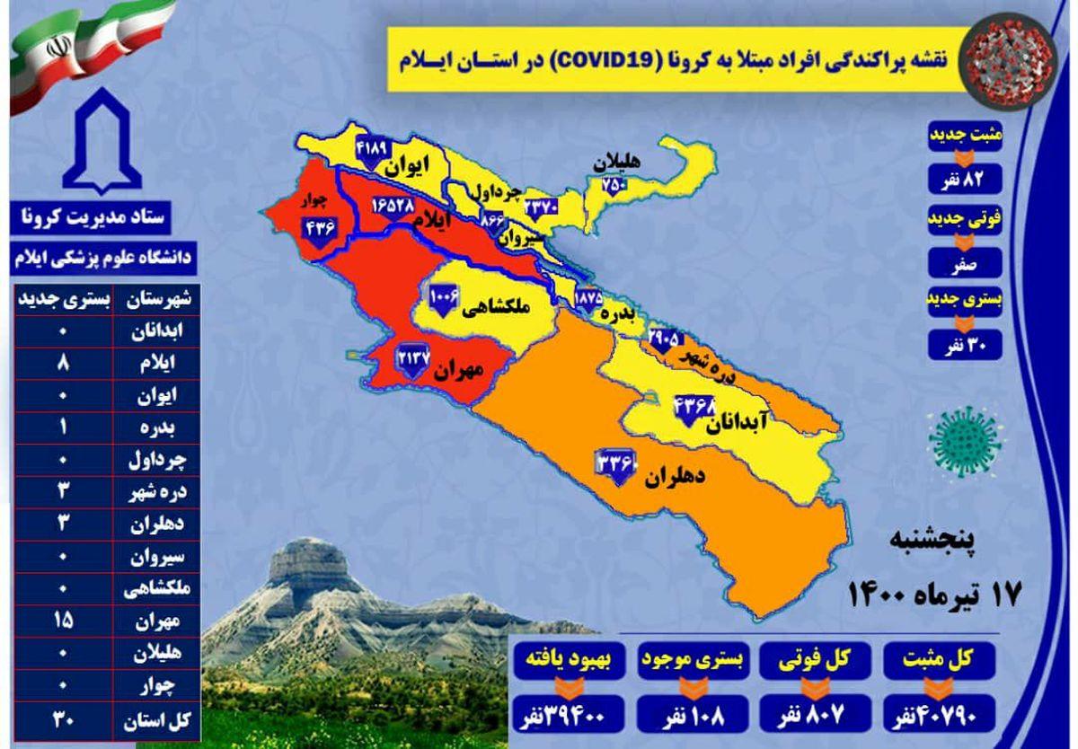 آخرین و جدیدترین آمار کرونایی استان ایلام تا 17 تیر 1400