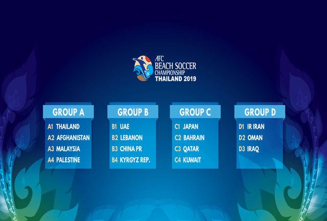رقابت 15 تیم برای کسب جواز حضور در جام جهانی پاراگوئه