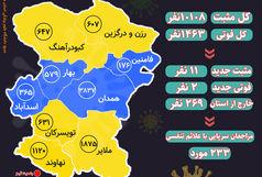 آخرین و جدیدترین آمار کرونایی استان همدان تا 7 بهمن 99