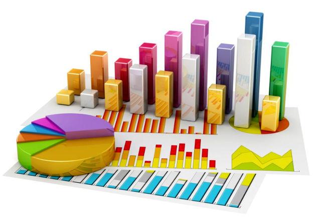 آمار افزایشی تولید 25 محصول منتخب صنعتی و معدنی در 11 ماهه سال ۹۹