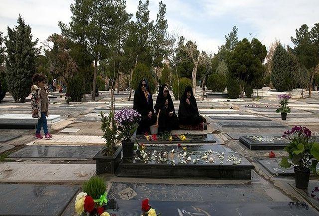 هزینه خدمات تغسیل و دفن اموات، از یک تا دو میلیون تومان!
