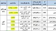 جزئیات پیش فروش ایران خودرو اعلام شد - ویژه هفته وحدت