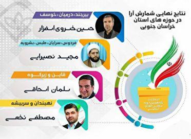 پروندهی ستاد انتخابات در چهار حوزه انتخابیه خراسان جنوبی بسته شد