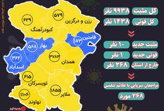 آخرین و جدیدترین آمار کرونایی استان همدان تا 25 دی 99