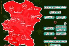 آخرین و جدیدترین آمار کرونایی استان همدان تا 31 فروردین 1400