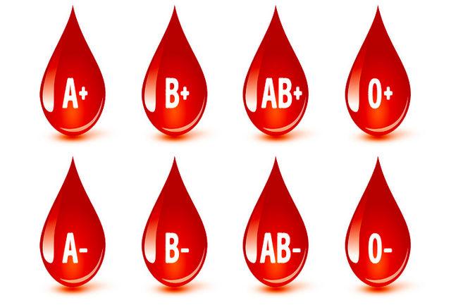 کدام گروههای خونی شدیدتر کرونا میگیرند؟