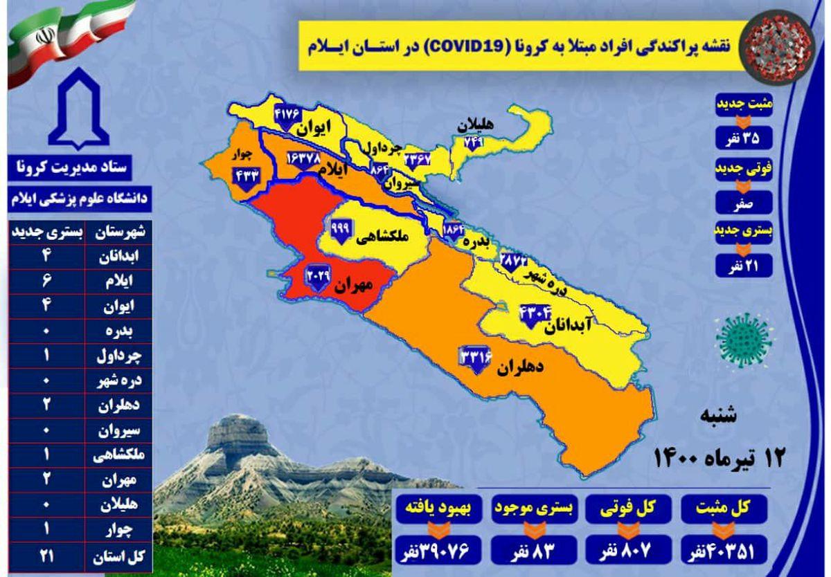 آخرین و جدید ترین آمار کرونایی استان ایلام تا 12 تیر 1400