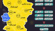 آخرین و جدیدترین آمار کرونایی استان همدان تا 21 اسفند 99
