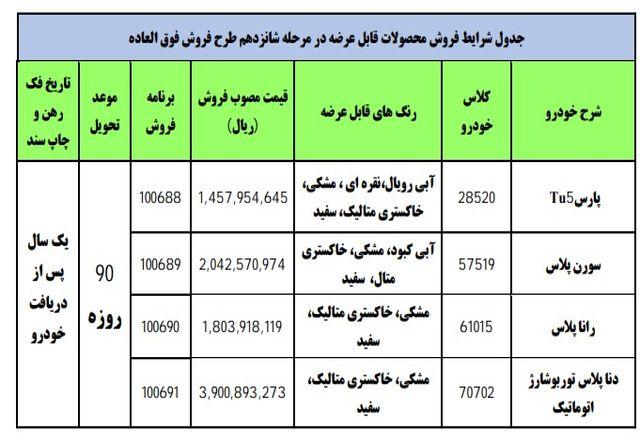 جزئیات فروش فوق العاده مرحله شانزدهم  ایران خودرو اعلام شد + جدول