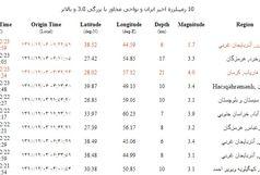 زلزله 5.7 ریشتری قطور خوی را لرزاند