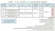 طرح فروش جدید گروه ایران خودرو ویژه عید سعید فطر