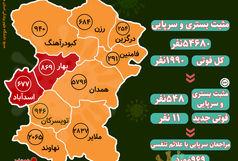 آخرین و جدیدترین آمار کرونایی استان همدان تا 15 اردیبهشت 1400