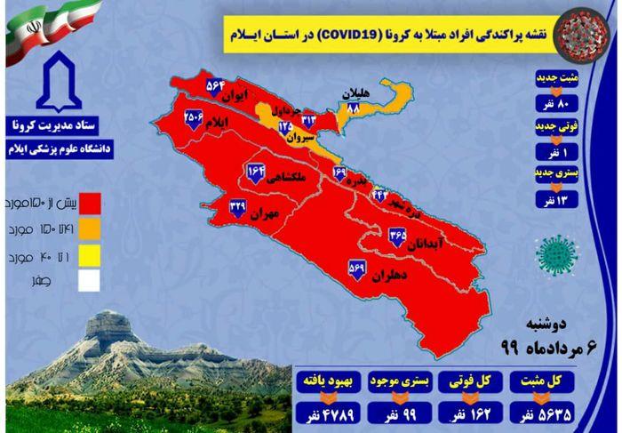 آمار مبتلایان به کرونا در استان ایلام تا 6 مرداد ماه 99 به5635 نفر رسید