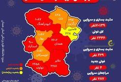 آخرین و جدیدترین آمار کرونایی استان همدان تا 6 مرداد 1400