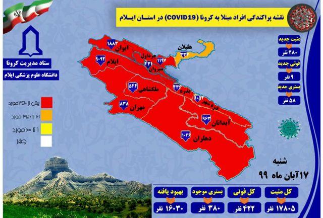 آخرین آمار مبتلایان به کرونا در ایلام تا ۱۷ آبان ۹۹ / ۹ مورد فوتی